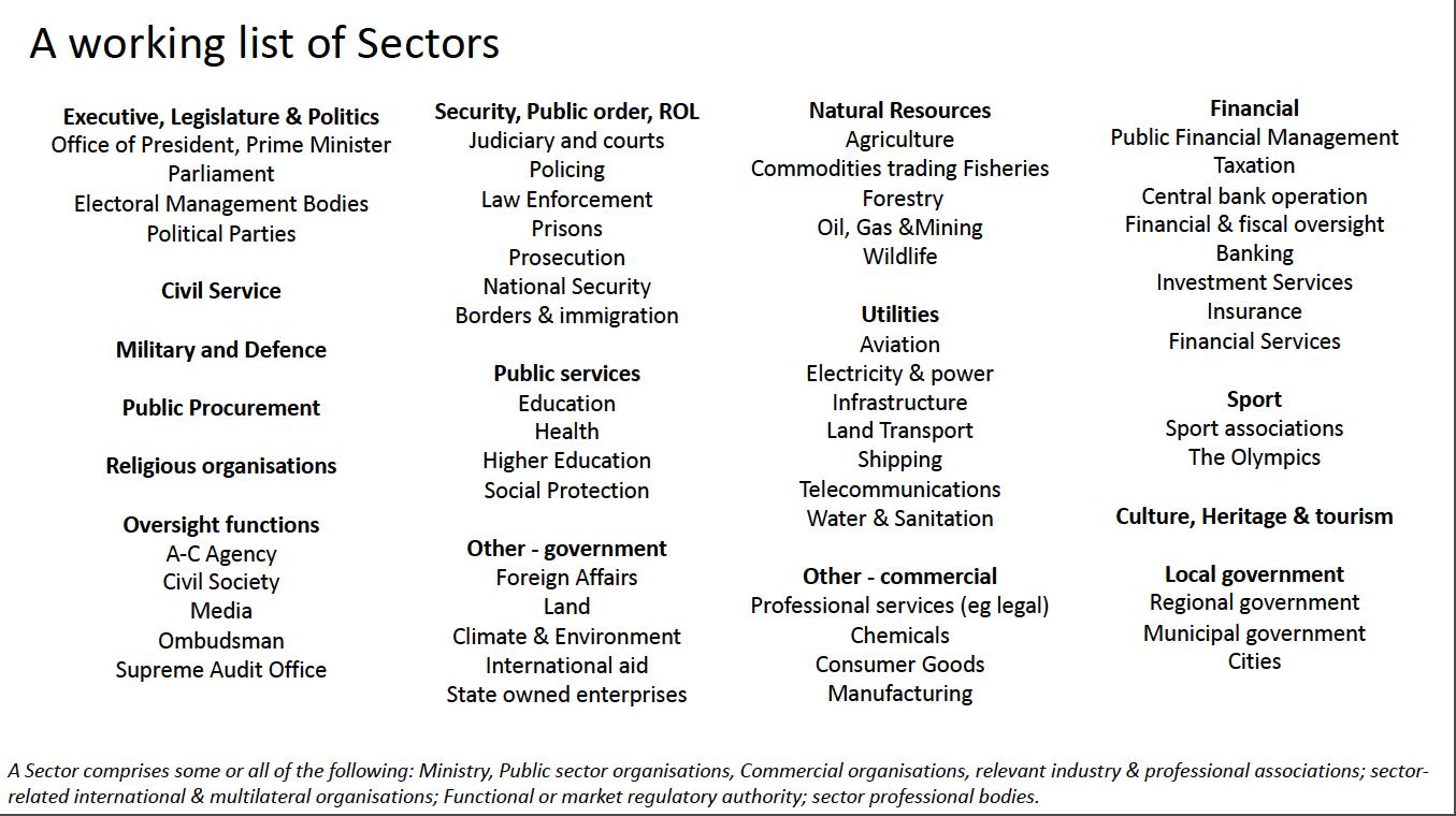 Sectors – Curbing Corruption